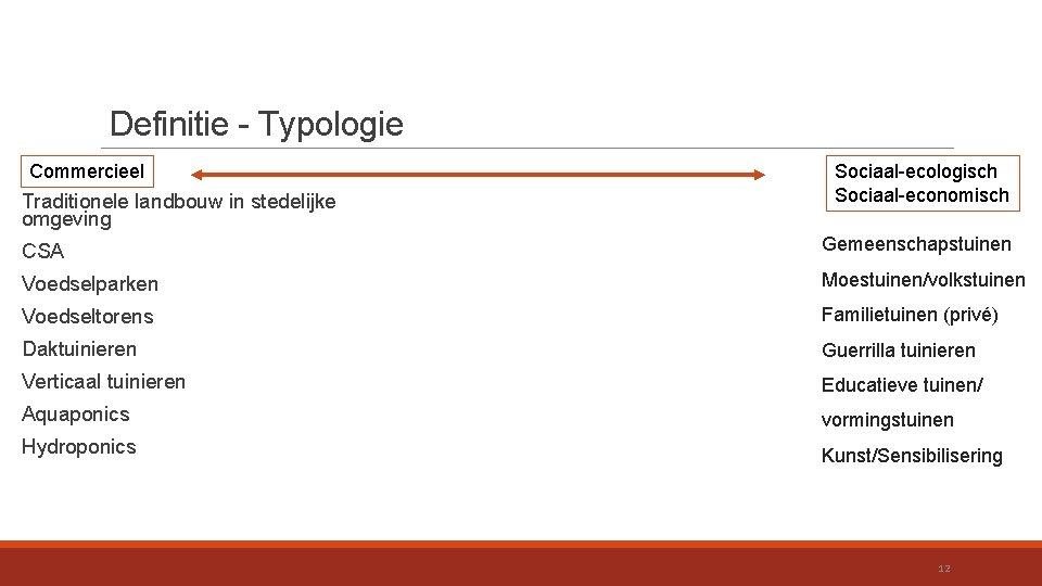 Definitie - Typologie Commercieel Traditionele landbouw in stedelijke omgeving Sociaal-ecologisch Sociaal-economisch CSA Gemeenschapstuinen Voedselparken