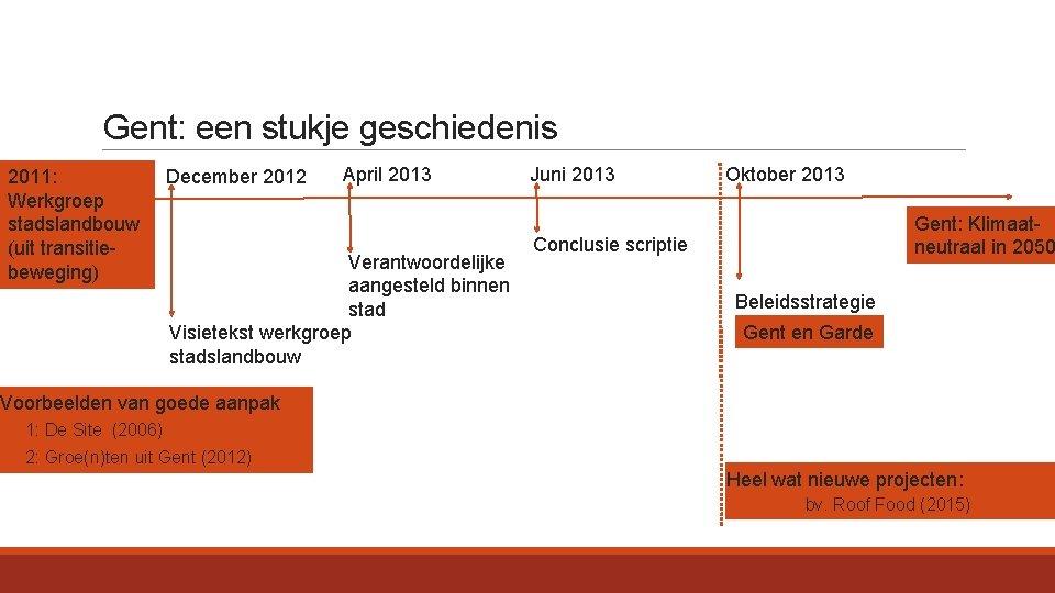 Gent: een stukje geschiedenis 2011: Werkgroep stadslandbouw (uit transitiebeweging) December 2012 April 2013 Verantwoordelijke