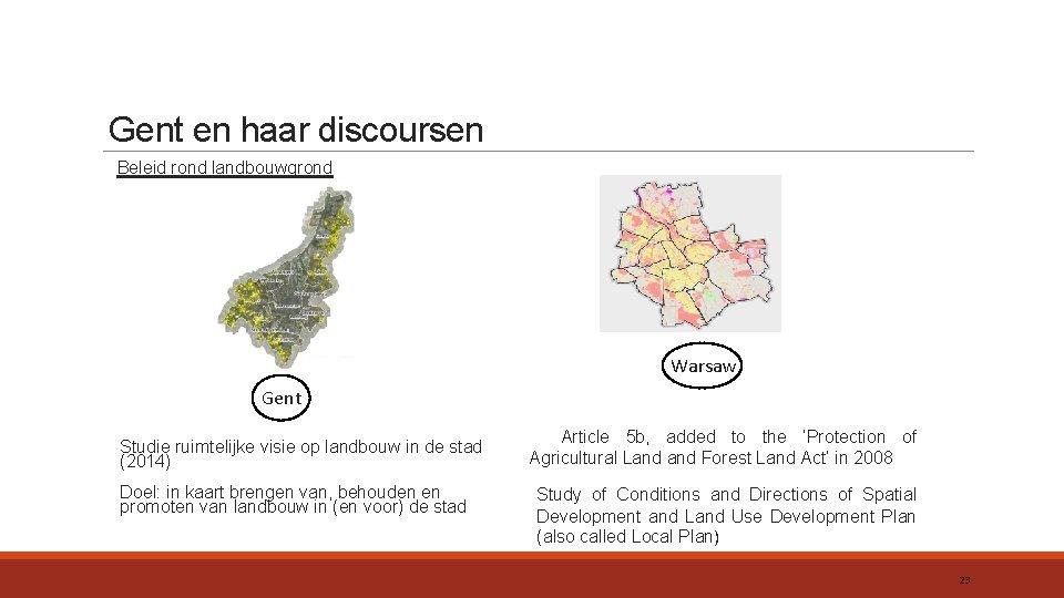 Gent en haar discoursen Beleid rond landbouwgrond Warsaw Gent Studie ruimtelijke visie op landbouw
