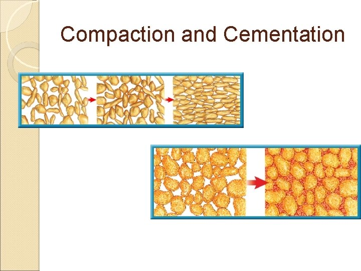Compaction and Cementation