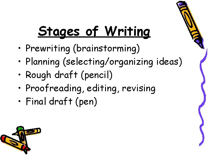 Stages of Writing • • • Prewriting (brainstorming) Planning (selecting/organizing ideas) Rough draft (pencil)