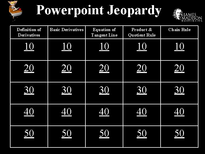 Powerpoint Jeopardy Definition of Derivatives Basic Derivatives Equation of Tangent Line Product & Quotient