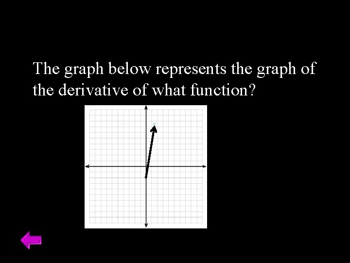 The graph below represents the graph of the derivative of what function?