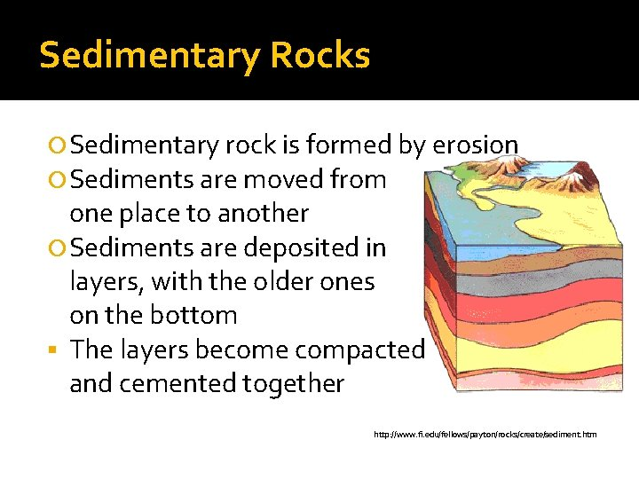 Sedimentary Rocks Sedimentary rock is formed by erosion Sediments are moved from one place