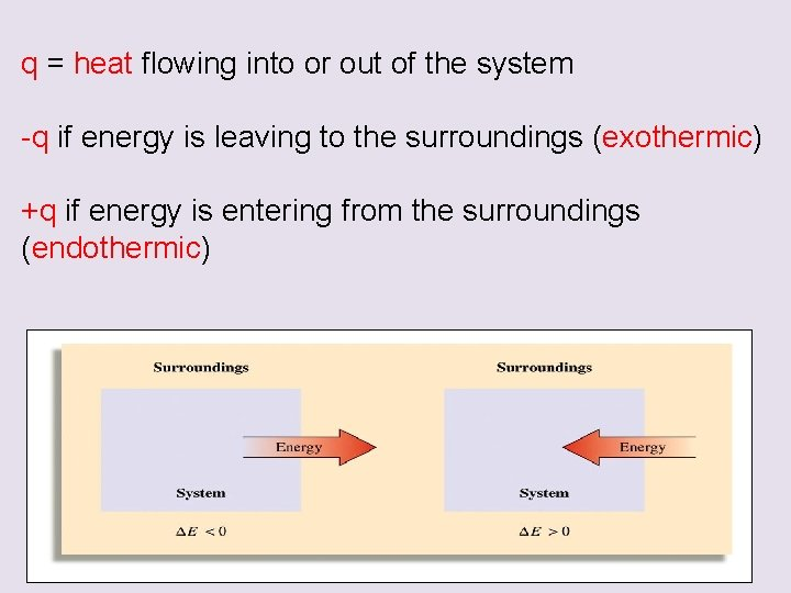 q = heat flowing into or out of the system -q if energy is