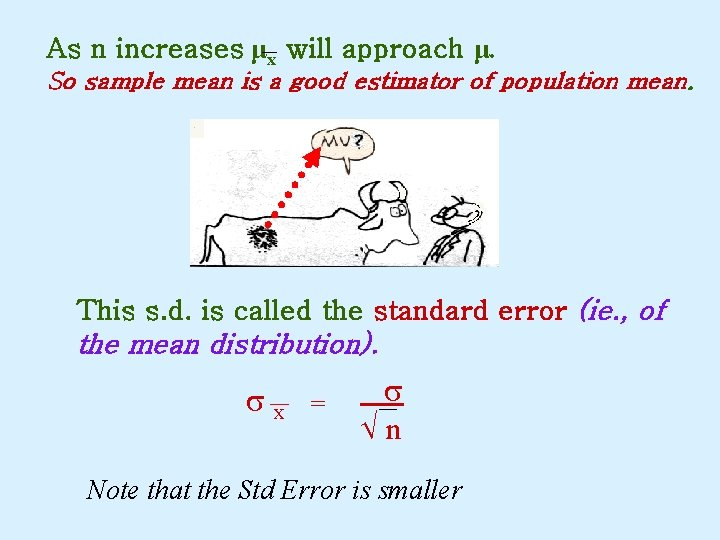 As n increases μx will approach μ. So sample mean is a good estimator