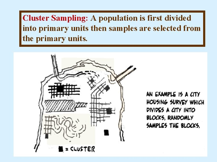 Cluster Sampling: A population is first divided into primary units then samples are selected