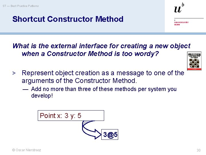 ST — Best Practice Patterns Shortcut Constructor Method What is the external interface for