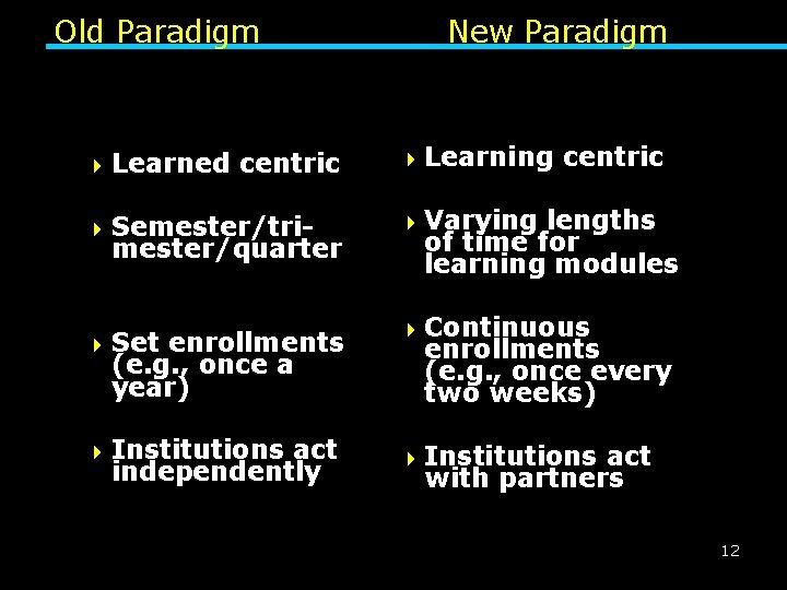 Old Paradigm 4 Learned centric 4 Semester/tri- mester/quarter 4 Set enrollments (e. g. ,