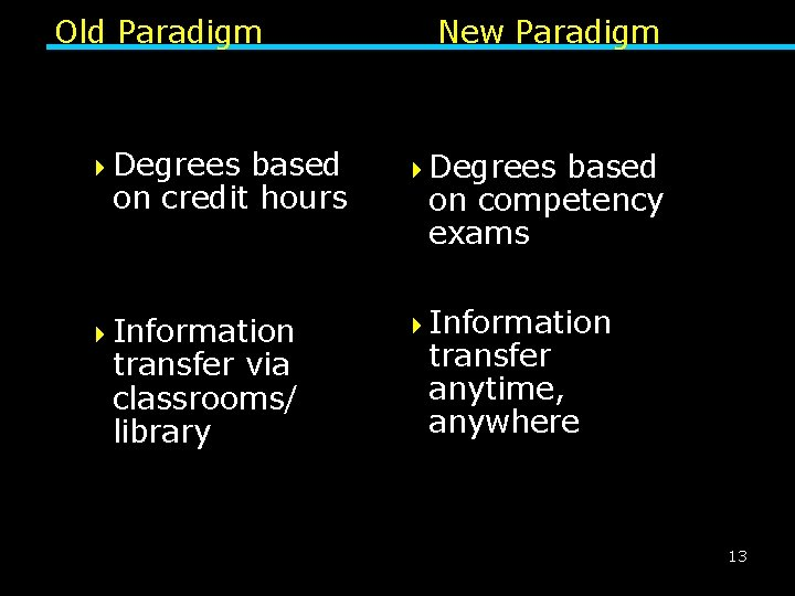 Old Paradigm based on credit hours New Paradigm 4 Degrees 4 Information transfer via