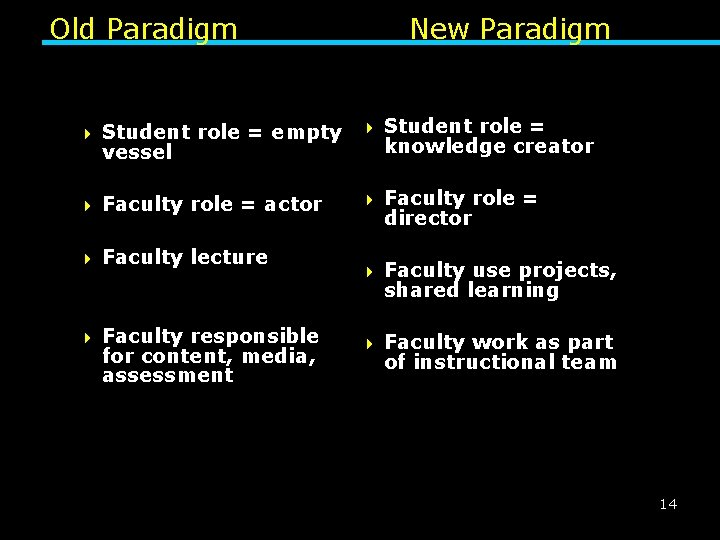 Old Paradigm New Paradigm 4 Student role = empty vessel 4 Student role =
