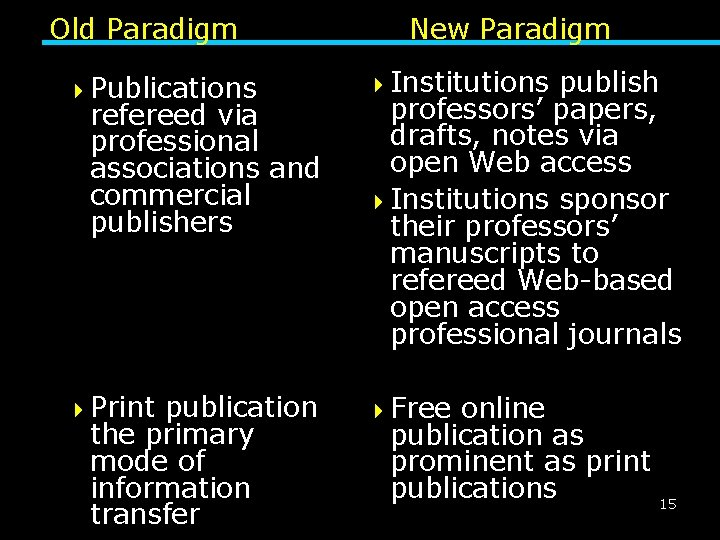 Old Paradigm New Paradigm 4 Publications 4 Institutions 4 Print 4 Free refereed via