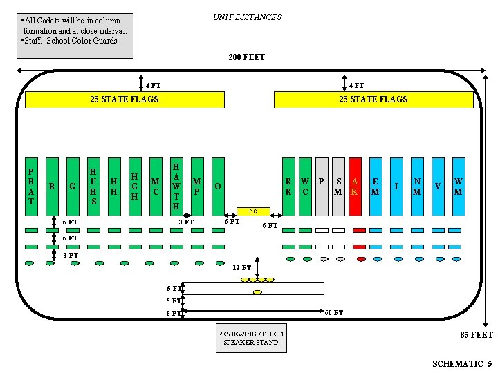 UNIT DISTANCES • All Cadets will be in column formation and at close interval.
