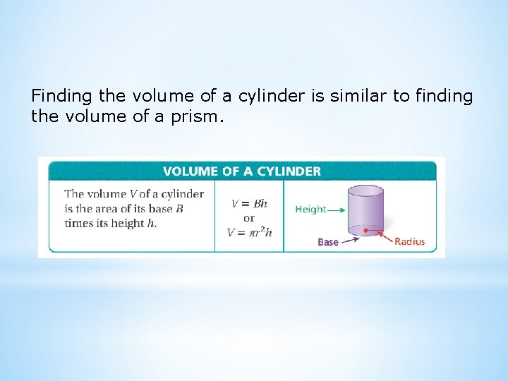 Finding the volume of a cylinder is similar to finding the volume of a