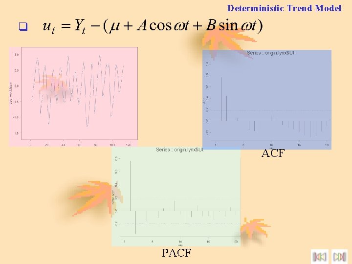 Deterministic Trend Model q ACF PACF