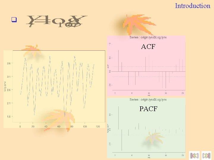 Introduction q ACF PACF