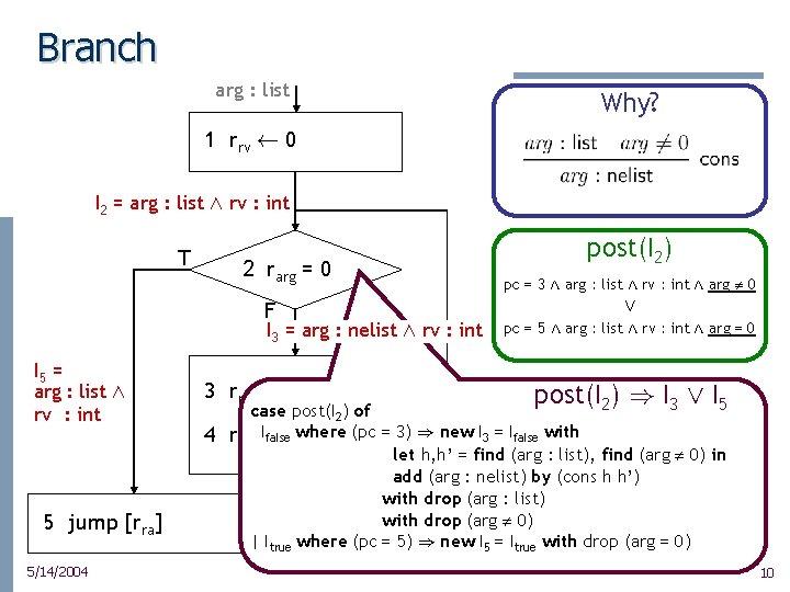 Branch arg : list Why? 1 rrv à 0 I 2 = arg :