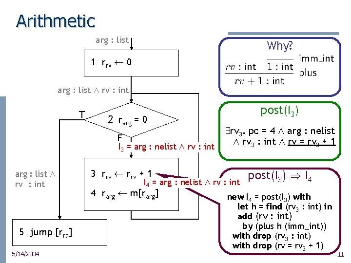 Arithmetic arg : list Why? 1 rrv à 0 arg : list Æ rv