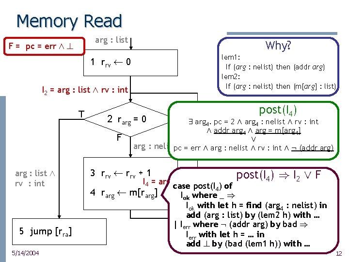 Memory Read arg : list F = pc = err Æ ? Why? lem