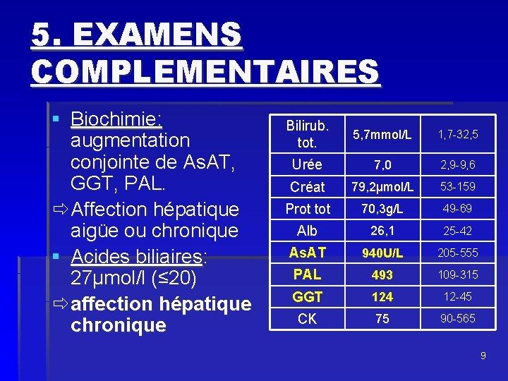 5. EXAMENS COMPLEMENTAIRES § Biochimie: augmentation conjointe de As. AT, GGT, PAL. ð Affection