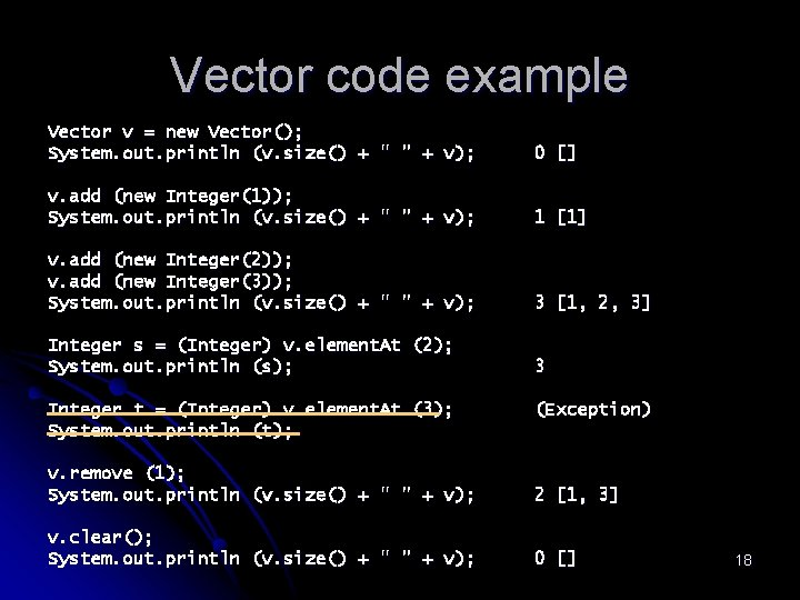 Vector code example Vector v = new Vector(); System. out. println (v. size() +