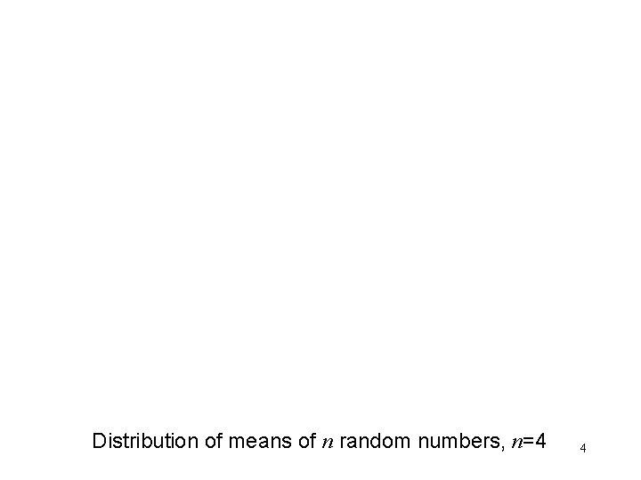 Distribution of means of n random numbers, n=4 4