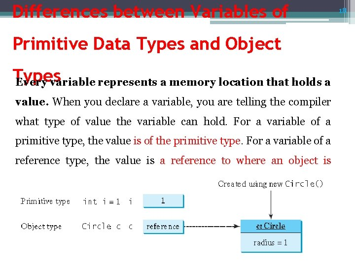 Differences between Variables of Primitive Data Types and Object Types Every variable represents a