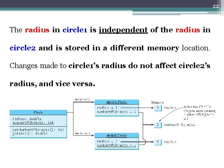 22 The radius in circle 1 is independent of the radius in circle 2