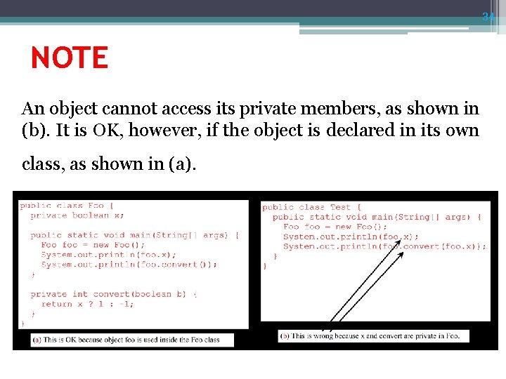 34 NOTE An object cannot access its private members, as shown in (b). It