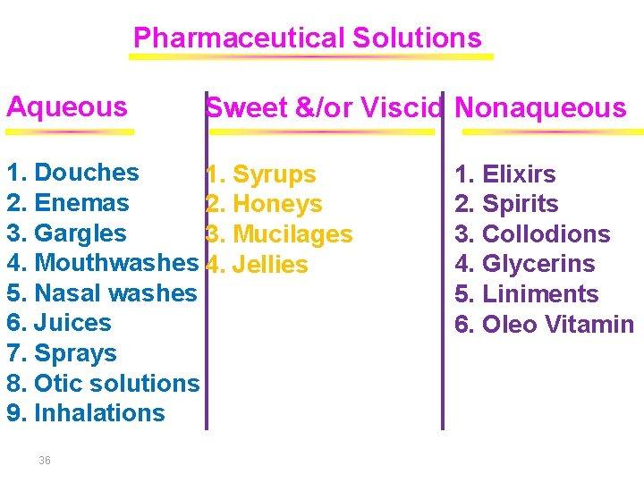 Pharmaceutical Solutions Aqueous Sweet &/or Viscid Nonaqueous 1. Douches 1. Syrups 2. Enemas 2.