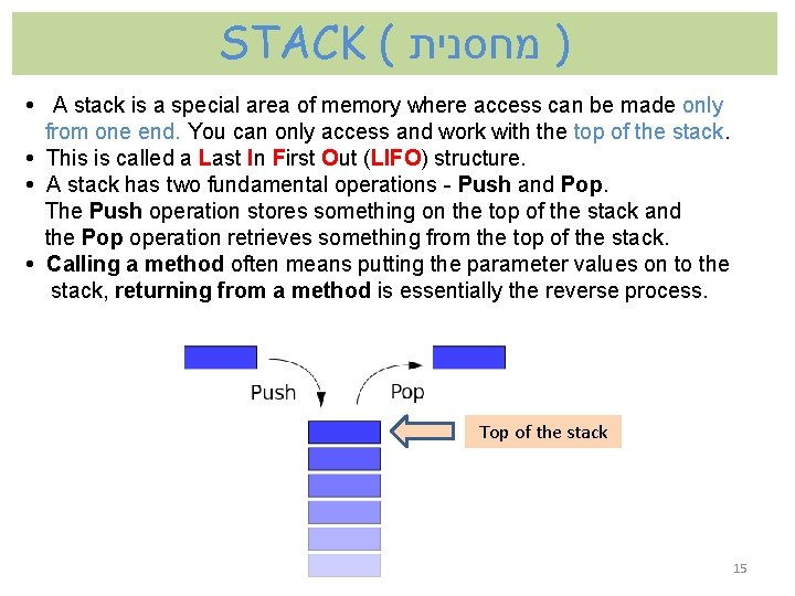 STACK ( מחסנית ) • A stack is a special area of memory where