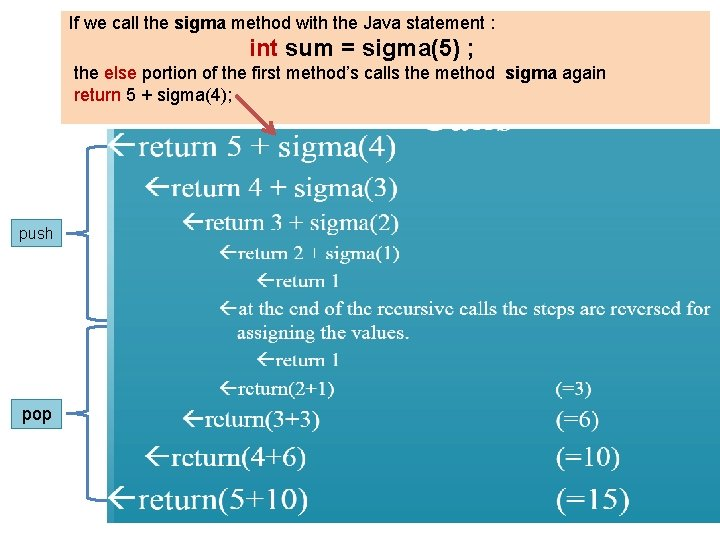 If we call the sigma method with the Java statement : int sum =