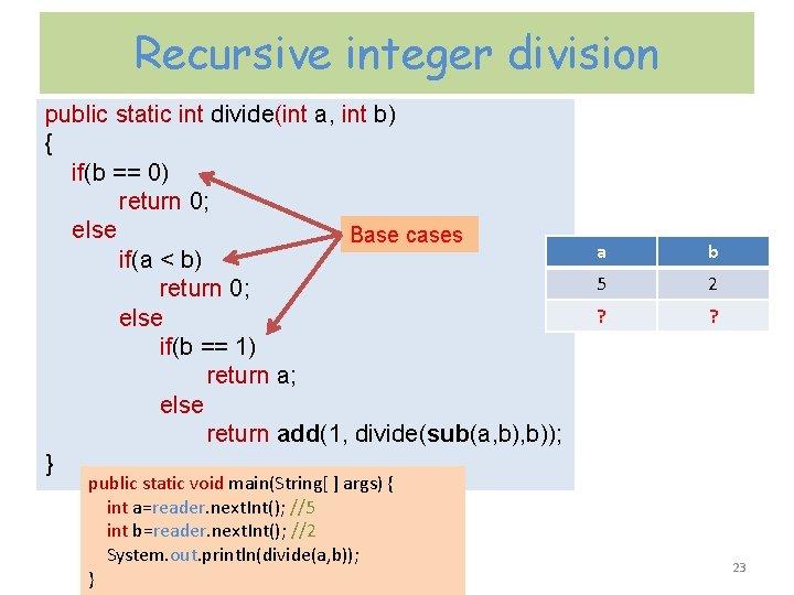 Recursive integer division public static int divide(int a, int b) { if(b == 0)