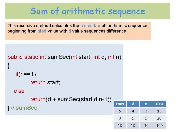 Sum of arithmetic sequence This recursive method calculates the n member of arithmetic sequence,