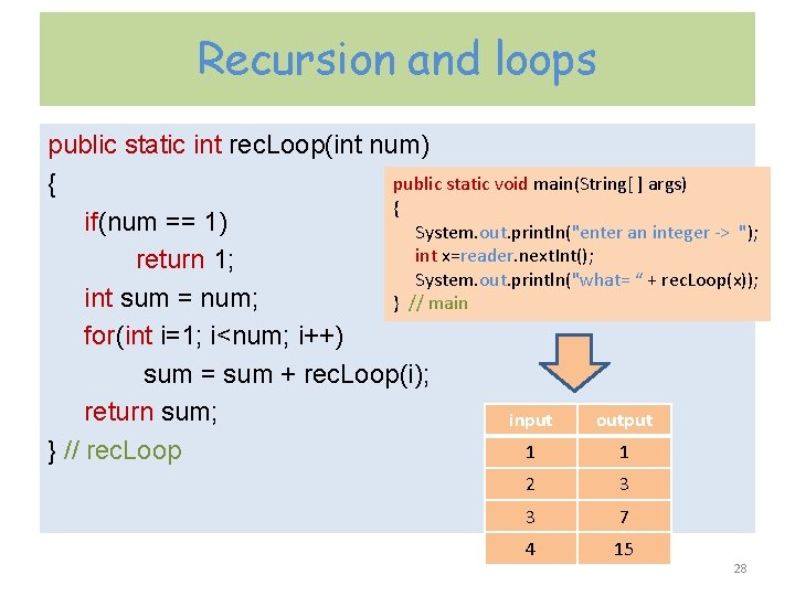 Recursion and loops public static int rec. Loop(int num) public static void main(String[ ]