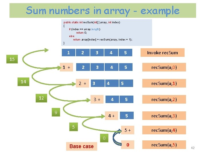 Sum numbers in array - example public static int rec. Sum(int[ ] array, int