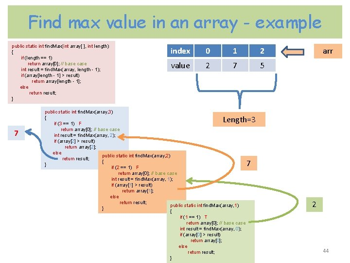 Find max value in an array - example public static int find. Max(int array[