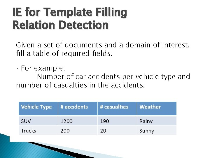IE for Template Filling Relation Detection Given a set of documents and a domain