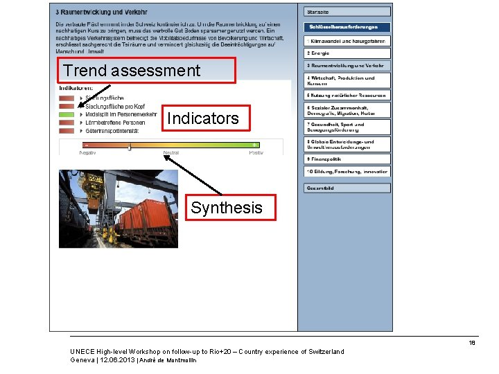 Federal Department of Home Affairs FDHA Federal Statistical Office FSO Trend assessment Indicators Synthesis