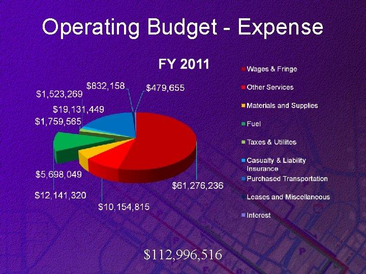 Operating Budget - Expense $112, 996, 516