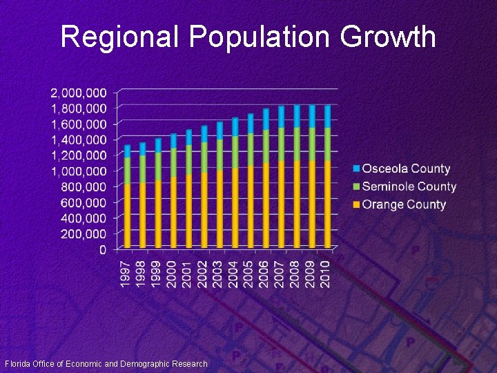 Regional Population Growth Florida Office of Economic and Demographic Research