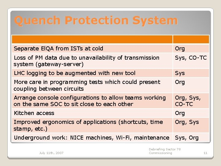Quench Protection System Separate El. QA from ISTs at cold Org Loss of PM