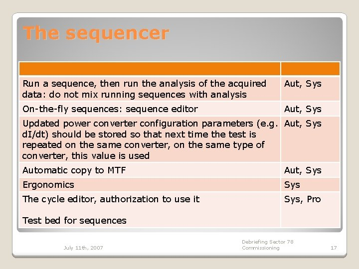 The sequencer Run a sequence, then run the analysis of the acquired data: do