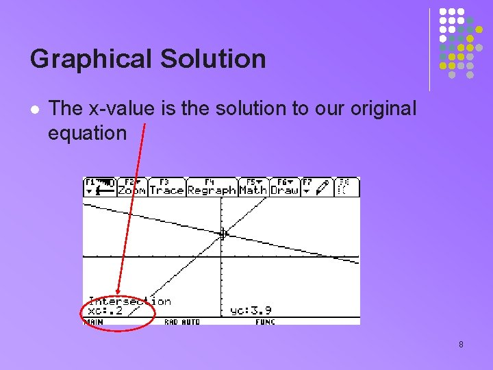 Graphical Solution l The x-value is the solution to our original equation 8
