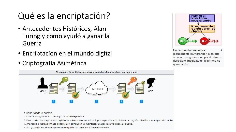 Qué es la encriptación? • Antecedentes Históricos, Alan Turing y como ayudó a ganar