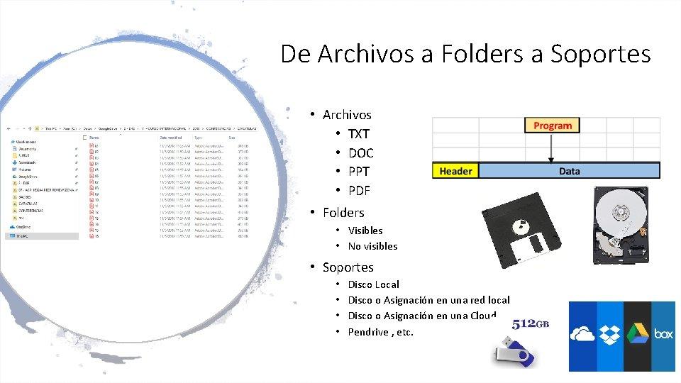De Archivos a Folders a Soportes • Archivos • TXT • DOC • PPT