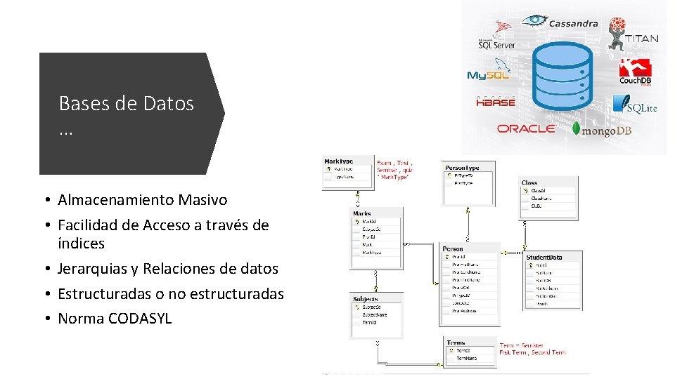 Bases de Datos … • Almacenamiento Masivo • Facilidad de Acceso a través de