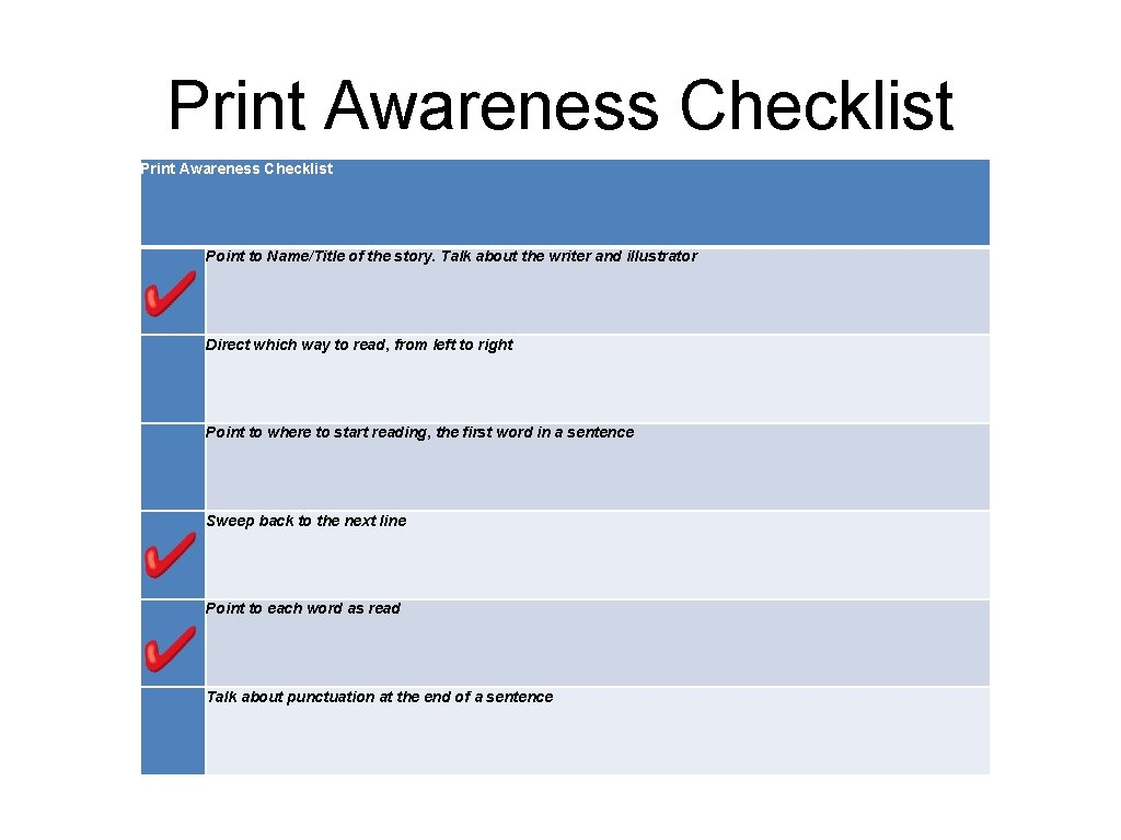 Print Awareness Checklist Point to Name/Title of the story. Talk about the writer and
