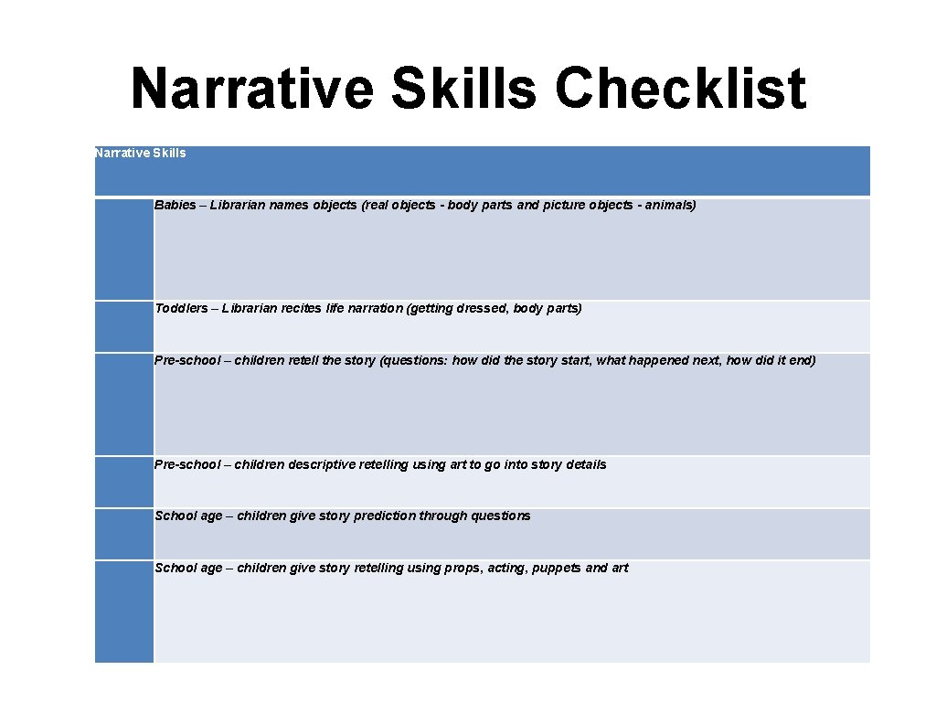 Narrative Skills Checklist Narrative Skills Babies – Librarian names objects (real objects - body
