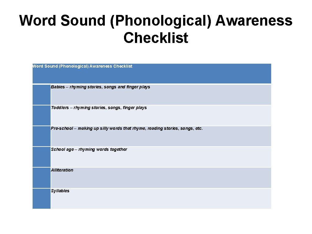 Word Sound (Phonological) Awareness Checklist Babies – rhyming stories, songs and finger plays Toddlers